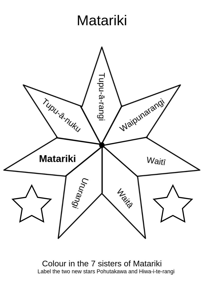picture relating to Stars Printable known as The 7 (9) Sisters of Matariki Star Printable - do it yourself Principle