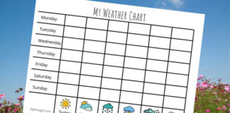weather chart printable